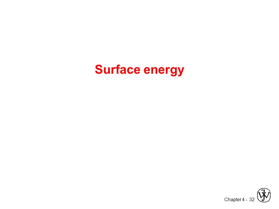 Chapter 4 - Surface energy 32
