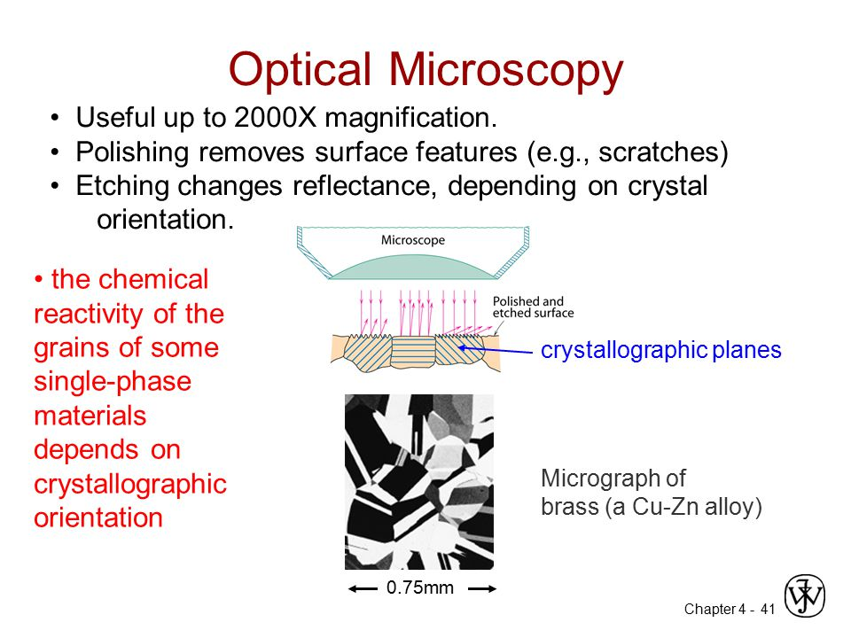 Chapter 4 - 41 Useful up to 2000X magnification. Polishing removes surface features (e.g., scratches) Etching changes reflectance, depending on crysta