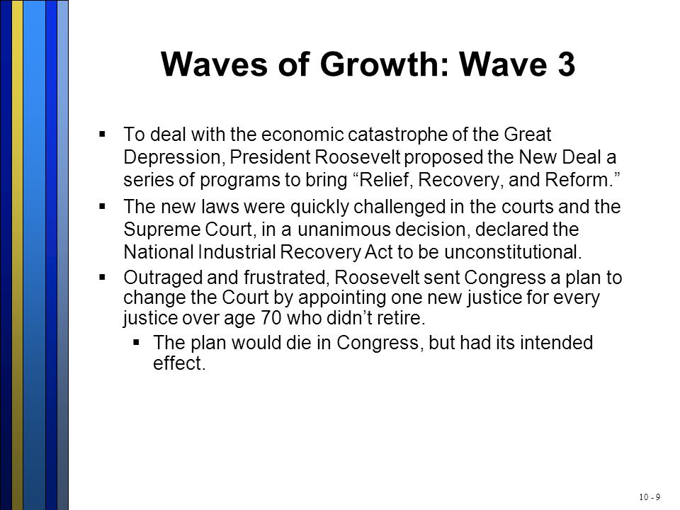10 - 9 Waves of Growth: Wave 3  To deal with the economic catastrophe of the Great Depression, President Roosevelt proposed the New Deal a series of