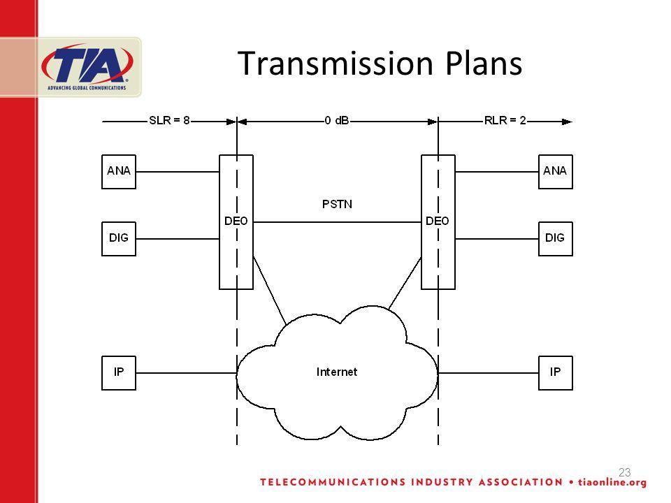 23 Transmission Plans