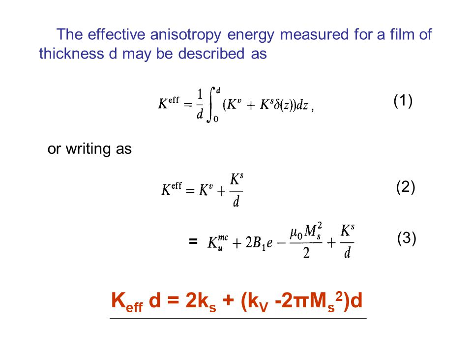The effective anisotropy energy measured for a film of thickness d may be described as = or writing as, (1) (2) (3) K eff d = 2k s + (k V -2πM s 2 )d