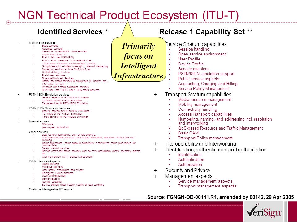NGN Technical Product Ecosystem (ITU-T) + Multi-media services ▪ Basic services ▪ Advanced services ▪ Real-time Conversational Voice services ▪ Instant messaging (IM) ▪ Push to talk over NGN (PoN) ▪ Point to Point interactive multimedia services ▪ Collaborative interactive communication services ▪ Group Messaging – Instant messaging, deferred messaging ▪ Messaging services such as SMS, MMS, etc.