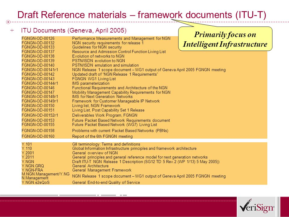 Draft Reference materials – framework documents (ITU-T) FGNGN-OD-00126Performance Measurements and Management for NGN FGNGN-OD-00132NGN security requirements for release 1 FGNGN-OD-00133Guidelines for NGN security FGNGN-OD-00137Resource and Admission Control Function Living List FGNGN-OD-00138Evolution of networks to NGN FGNGN-OD-00139PSTN/ISDN evolution to NGN FGNGN-OD-00140PSTN/ISDN emulation and simulation FGNGN-OD-00141r1NGN Release 1 scope document – WG1 output of Geneva April 2005 FGNGN meeting FGNGN-OD-00142Updated draft of NGN Release 1 Requirements FGNGN-OD-00143FGNGN WG1 Living List FGNGN-OD-00144r1IMS parameterization FGNGN-OD-00146Functional Requirements and Architecture of the NGN FGNGN-OD-00147Mobility Management Capability Requirements for NGN FGNGN-OD-00148r1IMS for Next Generation Networks FGNGN-OD-00149r1Framework for Customer Manageable IP Network FGNGN-OD-00150Living list, NGN Framework FGNGN-OD-00151Living List, Post Capability Set 1 Release FGNGN-OD-00152r1Deliverables Work Program, FGNGN FGNGN-OD-00153Future Packet Based Network Requirements document FGNGN-OD-00155Future Packet Based Network (WG7) Living List FGNGN-OD-00158Problems with current Packet Based Networks (PBNs) FGNGN-OD-00160Report of the 6th FGNGN meeting + ITU Documents (Geneva, April 2005) Y.101GII terminology: Terms and definitions Y.110Global Information Infrastructure principles and framework architecture Y.2001General overview of NGN Y.2011General principles and general reference model for next generation networks Y.NGNDraft ITU-T NGN Release 1 Description (SG12 TD 5 Rev.2 (WP 1/13) 5 May 2005)) Y.NGN.GRQGeneral Architecture Y.NGN-FRAGeneral Management Framework M.NGN.Management/Y.NG N.Management NGN Release 1 scope document – WG1 output of Geneva April 2005 FGNGN meeting Y.NGN.e2eQoSGeneral End-to-end Quality of Service Primarily focus on Intelligent Infrastructure