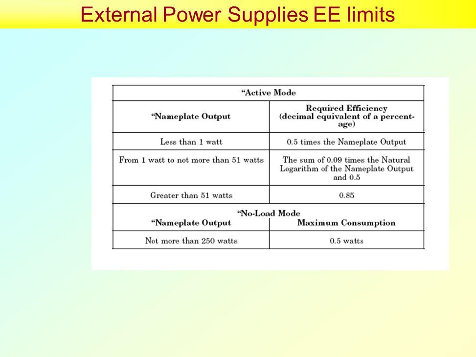 External Power Supplies EE limits