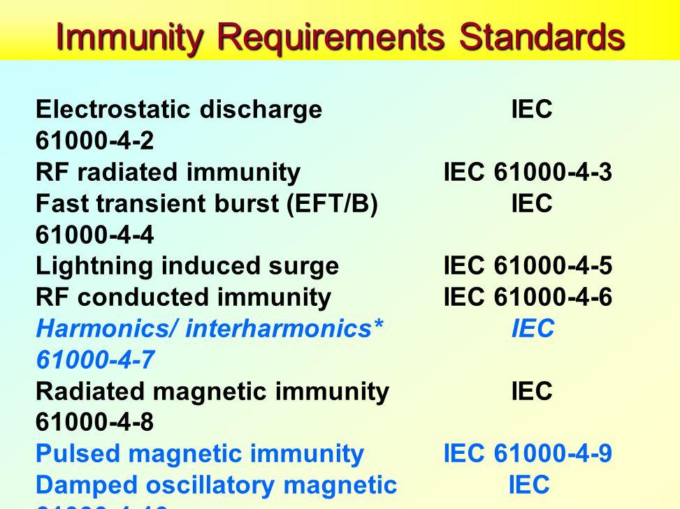 Immunity Requirements Standards Electrostatic dischargeIEC 61000-4-2 RF radiated immunityIEC 61000-4-3 Fast transient burst (EFT/B)IEC 61000-4-4 Lightning induced surgeIEC 61000-4-5 RF conducted immunityIEC 61000-4-6 Harmonics/ interharmonics*IEC 61000-4-7 Radiated magnetic immunityIEC 61000-4-8 Pulsed magnetic immunityIEC 61000-4-9 Damped oscillatory magnetic IEC 61000-4-10 Voltage dips/interruptsIEC 61000-4-11 * a guide, not a standard