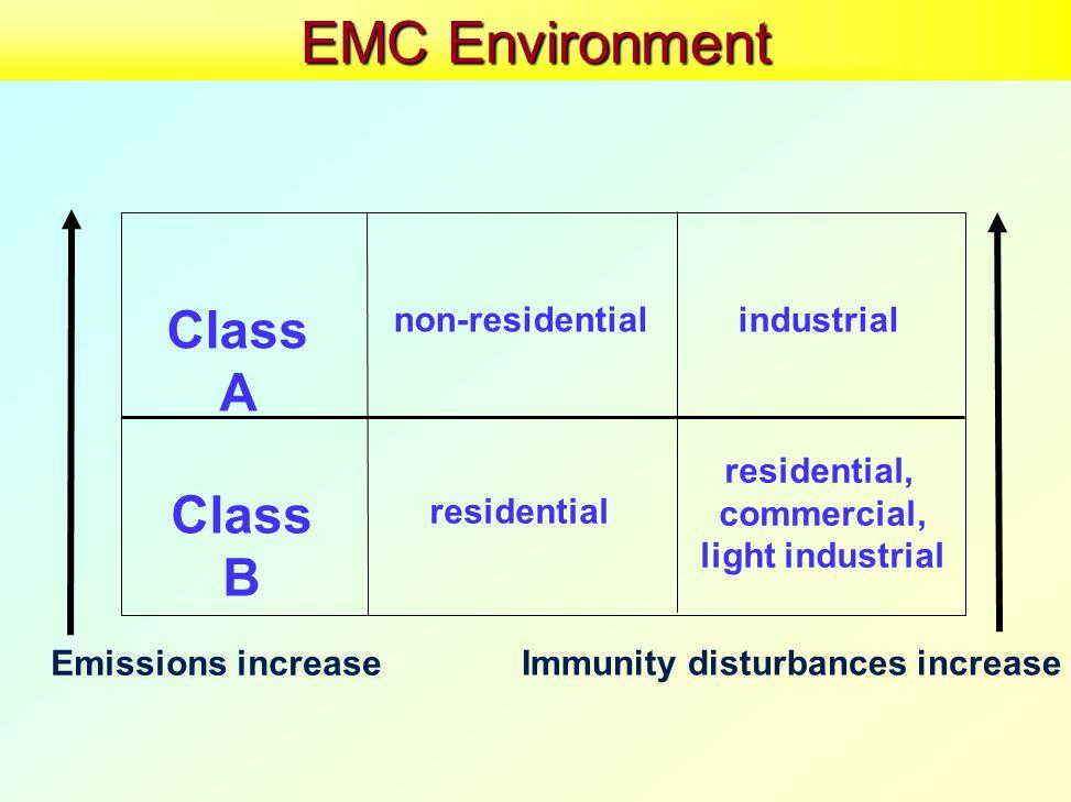 EMC Environment Class A Class B non-residential residential industrial residential, commercial, light industrial Emissions increase Immunity disturbances increase