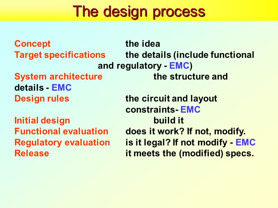 The design process Conceptthe idea Target specificationsthe details (include functional and regulatory - EMC) System architecturethe structure and details - EMC Design rulesthe circuit and layout constraints- EMC Initial designbuild it Functional evaluationdoes it work.