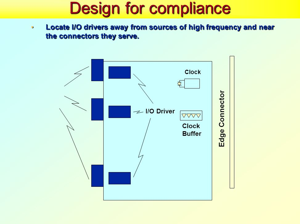 Design for compliance Clock Buffer I/O Driver Edge Connector Locate I/O drivers away from sources of high frequency and near the connectors they serve.Locate I/O drivers away from sources of high frequency and near the connectors they serve.