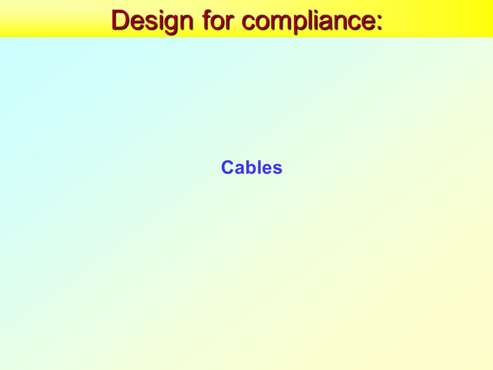 Design for compliance: Cables