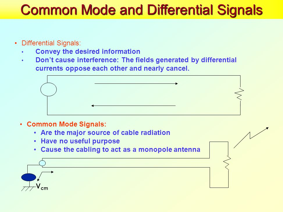Common Mode and Differential Signals Differential Signals: Convey the desired information Don't cause interference: The fields generated by differential currents oppose each other and nearly cancel.