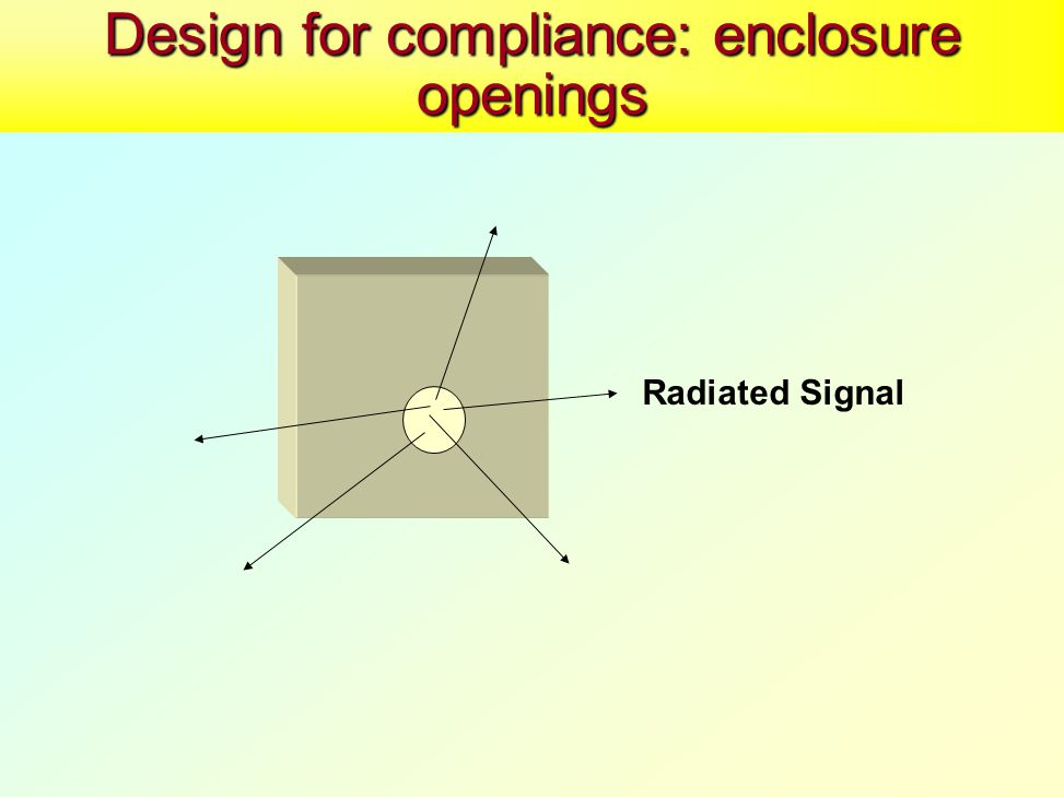 Design for compliance: enclosure openings Radiated Signal