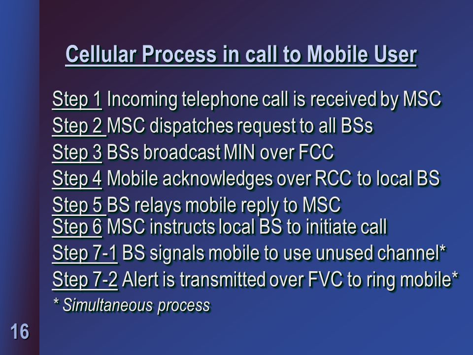 16 Cellular Process in call to Mobile User Cellular Process in call to Mobile User Step 1 Incoming telephone call is received by MSC Step 2 MSC dispatches request to all BSs Step 3 BSs broadcast MIN over FCC Step 4 Mobile acknowledges over RCC to local BS Step 5 BS relays mobile reply to MSC Step 6 MSC instructs local BS to initiate call Step 7-1 BS signals mobile to use unused channel* Step 7-2 Alert is transmitted over FVC to ring mobile* * Simultaneous process Step 1 Incoming telephone call is received by MSC Step 2 MSC dispatches request to all BSs Step 3 BSs broadcast MIN over FCC Step 4 Mobile acknowledges over RCC to local BS Step 5 BS relays mobile reply to MSC Step 6 MSC instructs local BS to initiate call Step 7-1 BS signals mobile to use unused channel* Step 7-2 Alert is transmitted over FVC to ring mobile* * Simultaneous process