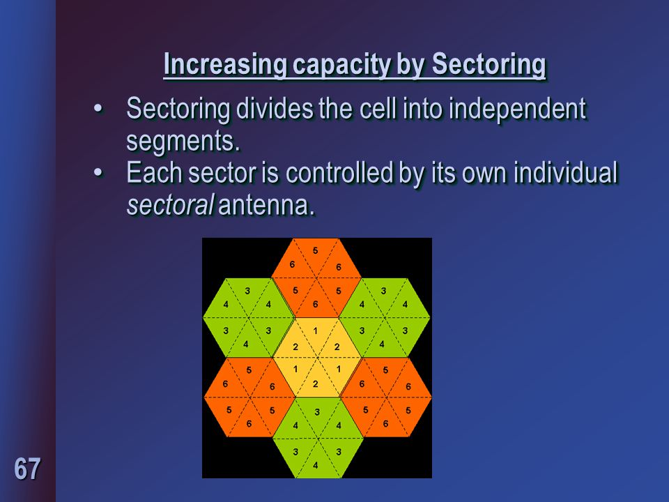 67 Increasing capacity by Sectoring Increasing capacity by Sectoring Sectoring divides the cell into independent segments.