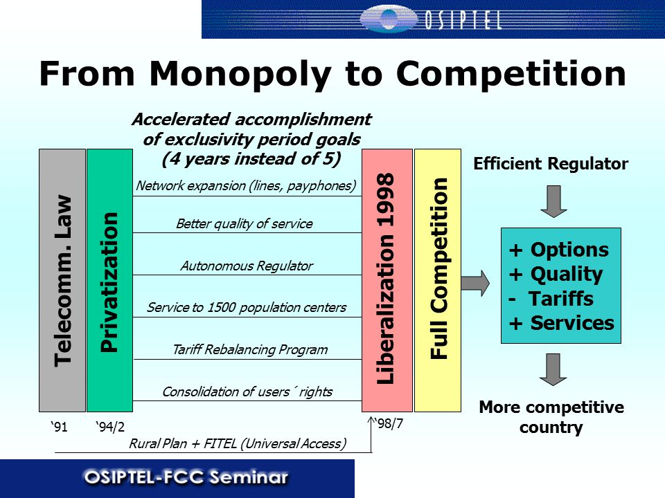 From Monopoly to Competition More competitive country Efficient Regulator Accelerated accomplishment of exclusivity period goals (4 years instead of 5) Better quality of service Privatization Rural Plan + FITEL (Universal Access) + Options + Quality - Tariffs + Services Autonomous Regulator Service to 1500 population centers Tariff Rebalancing Program Consolidation of users´ rights Network expansion (lines, payphones) '91 '94/2 Telecomm.