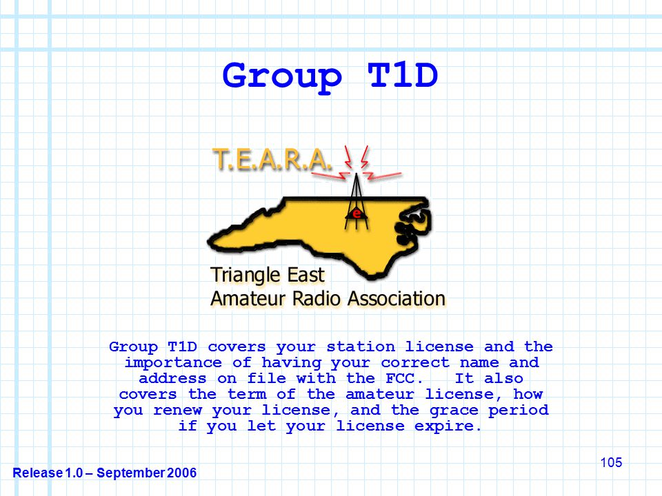 Release 1.0 – September 2006 105 Group T1D Group T1D covers your station license and the importance of having your correct name and address on file with the FCC.