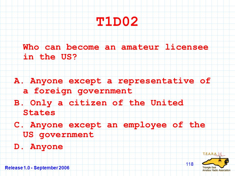 Release 1.0 - September 2006 118 T1D02 Who can become an amateur licensee in the US.