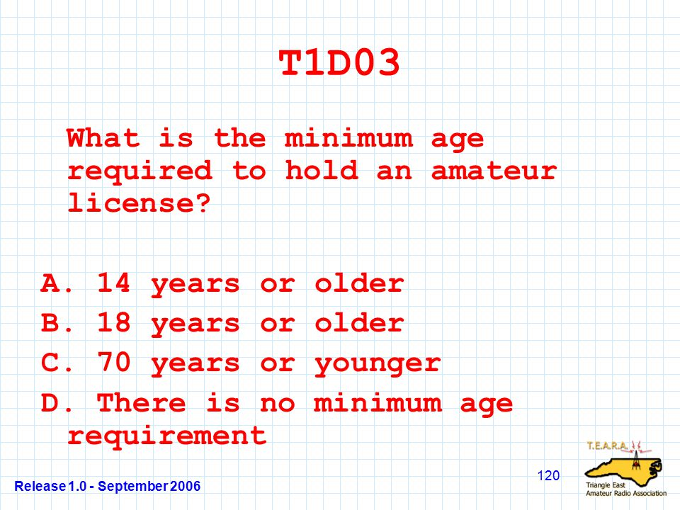 Release 1.0 - September 2006 120 T1D03 What is the minimum age required to hold an amateur license.