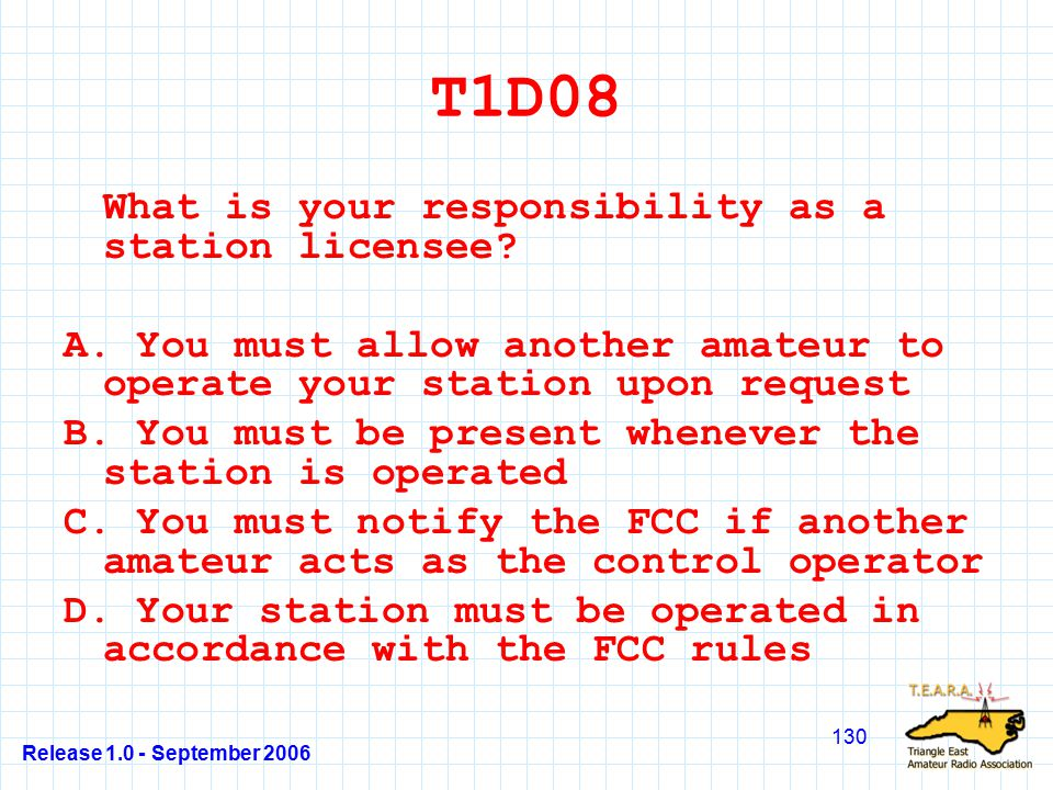 Release 1.0 - September 2006 130 T1D08 What is your responsibility as a station licensee.