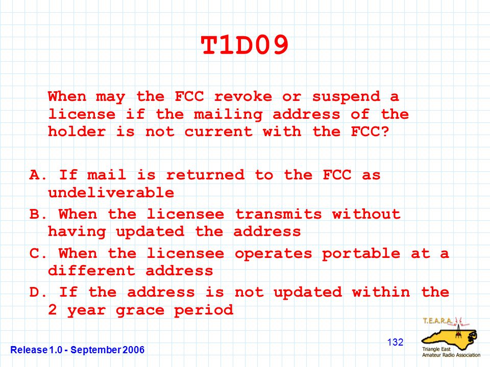 Release 1.0 - September 2006 132 T1D09 When may the FCC revoke or suspend a license if the mailing address of the holder is not current with the FCC.