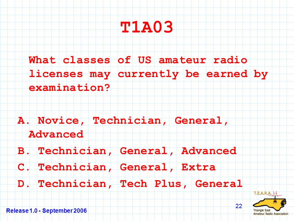 Release 1.0 - September 2006 22 T1A03 What classes of US amateur radio licenses may currently be earned by examination.