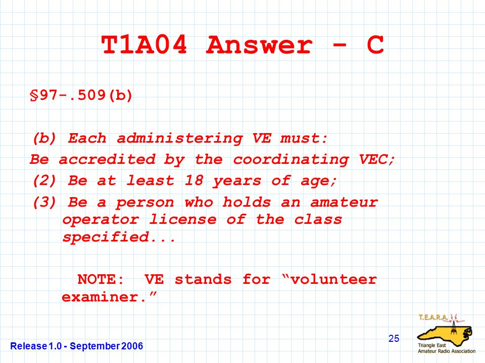 Release 1.0 - September 2006 25 T1A04 Answer - C §97-.509(b) (b) Each administering VE must: Be accredited by the coordinating VEC; (2) Be at least 18 years of age; (3) Be a person who holds an amateur operator license of the class specified...