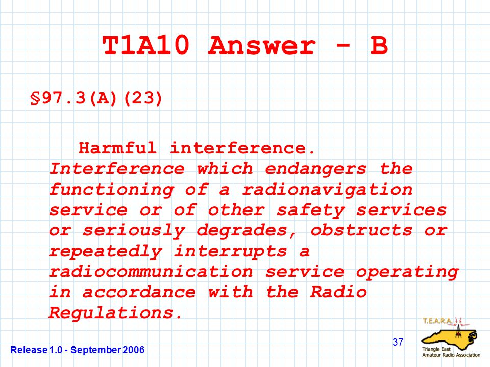 Release 1.0 - September 2006 37 T1A10 Answer - B §97.3(A)(23) Harmful interference.