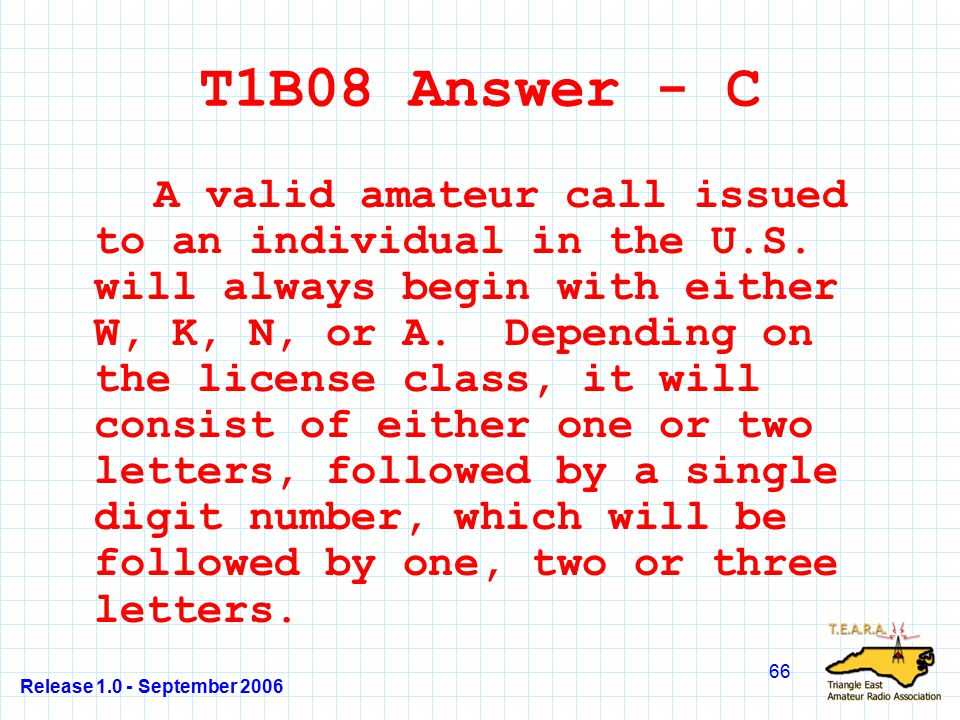 Release 1.0 - September 2006 66 T1B08 Answer - C A valid amateur call issued to an individual in the U.S.