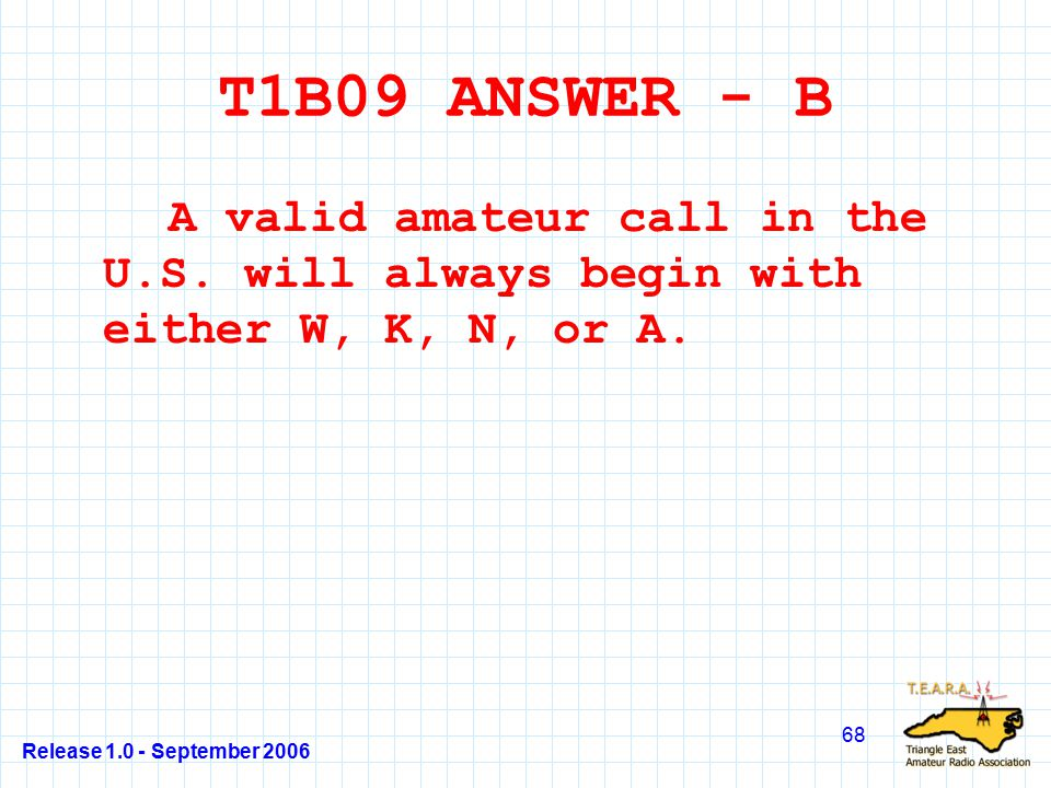 Release 1.0 - September 2006 68 T1B09 ANSWER - B A valid amateur call in the U.S.