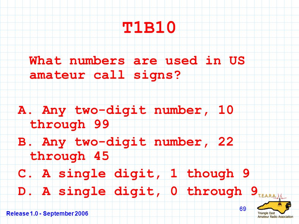 Release 1.0 - September 2006 69 T1B10 What numbers are used in US amateur call signs.