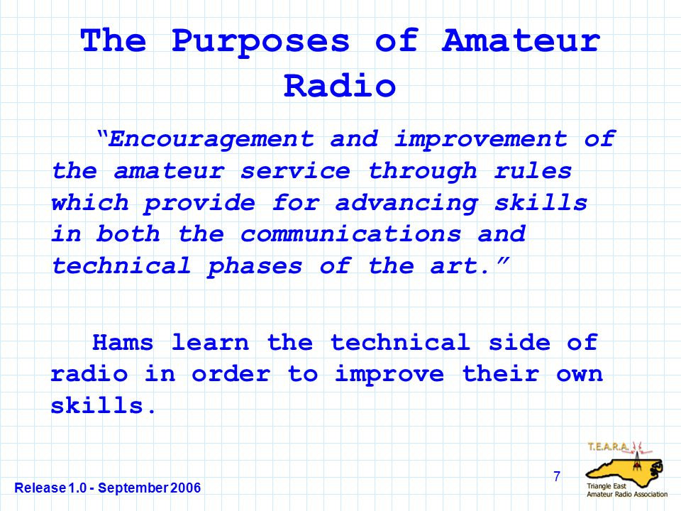 Release 1.0 - September 2006 18 T1A01 Who is an amateur operator as defined in Part 97.