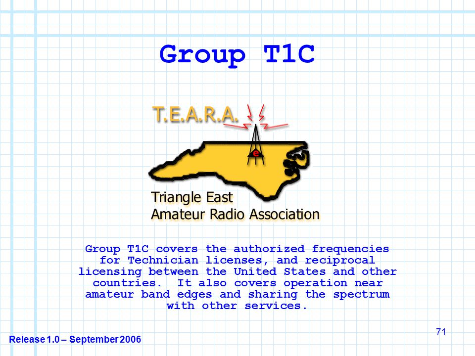 Release 1.0 – September 2006 71 Group T1C Group T1C covers the authorized frequencies for Technician licenses, and reciprocal licensing between the United States and other countries.