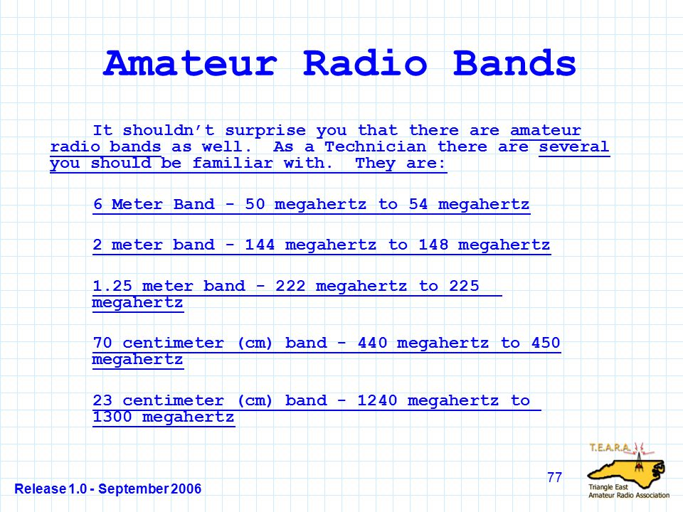Release 1.0 - September 2006 77 Amateur Radio Bands It shouldn't surprise you that there are amateur radio bands as well.