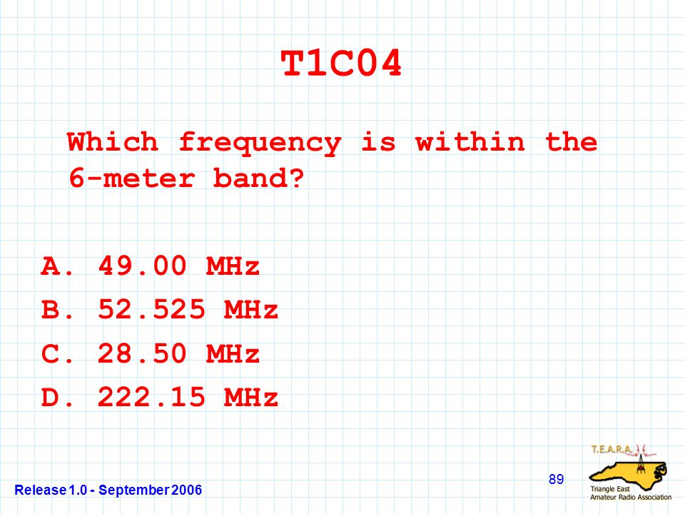 Release 1.0 - September 2006 89 T1C04 Which frequency is within the 6-meter band.