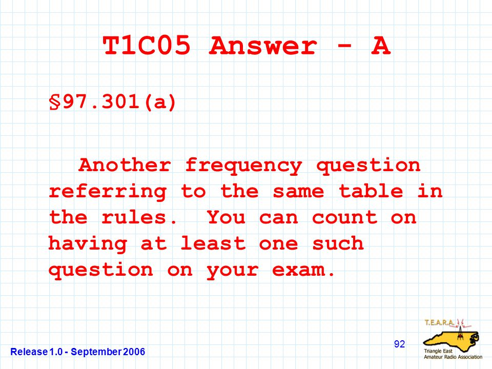 Release 1.0 - September 2006 92 T1C05 Answer - A §97.301(a) Another frequency question referring to the same table in the rules.