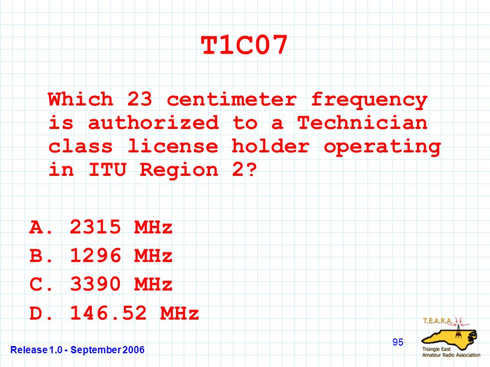 Release 1.0 - September 2006 95 T1C07 Which 23 centimeter frequency is authorized to a Technician class license holder operating in ITU Region 2.