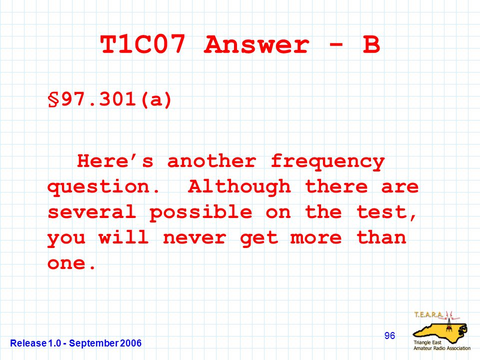 Release 1.0 - September 2006 96 T1C07 Answer - B §97.301(a) Here's another frequency question.
