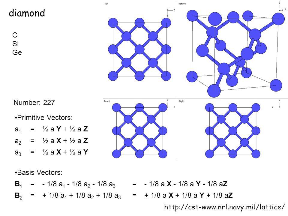 diamond http://cst-www.nrl.navy.mil/lattice/ C Si Ge Primitive Vectors: Basis Vectors: Number: 227 a1a1 = ½ a Y + ½ a Z a2a2 = ½ a X + ½ a Z a3a3 = ½ a X + ½ a Y B1B1 = - 1/8 a 1 - 1/8 a 2 - 1/8 a 3 = - 1/8 a X - 1/8 a Y - 1/8 aZ B2B2 = + 1/8 a 1 + 1/8 a 2 + 1/8 a 3 = + 1/8 a X + 1/8 a Y + 1/8 aZ