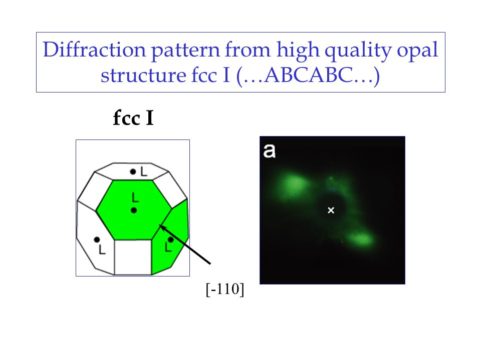 Diffraction pattern from high quality opal structure fcc I (…ABCABC…) [-110] fcc I