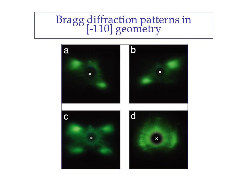 Bragg diffraction patterns in [-110] geometry