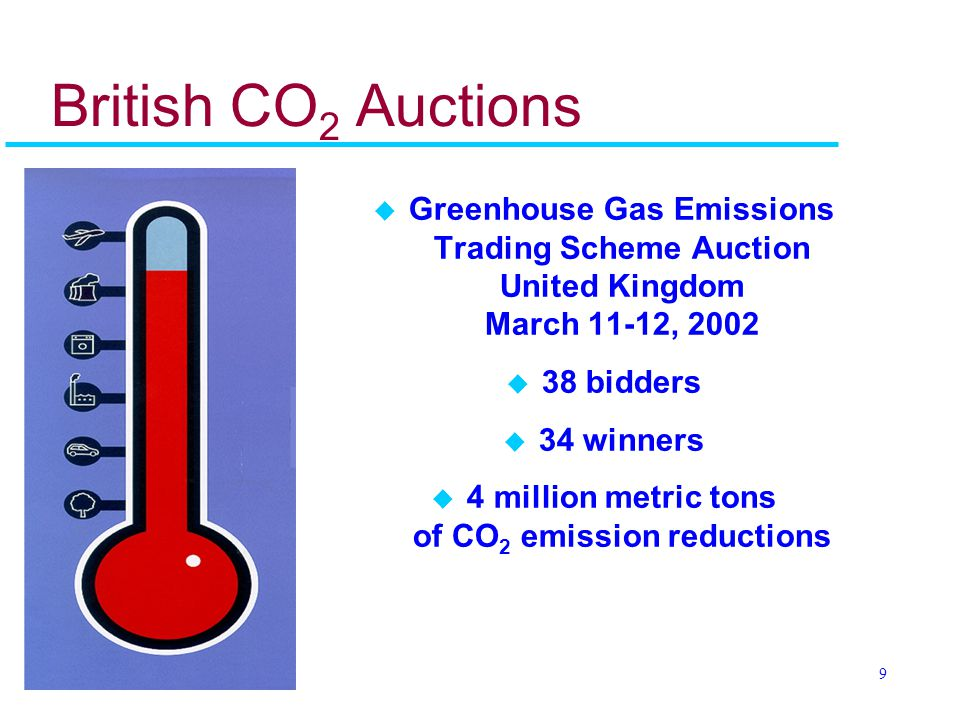 9 British CO 2 Auctions u Greenhouse Gas Emissions Trading Scheme Auction United Kingdom March 11-12, 2002 u 38 bidders u 34 winners u 4 million metric tons of CO 2 emission reductions