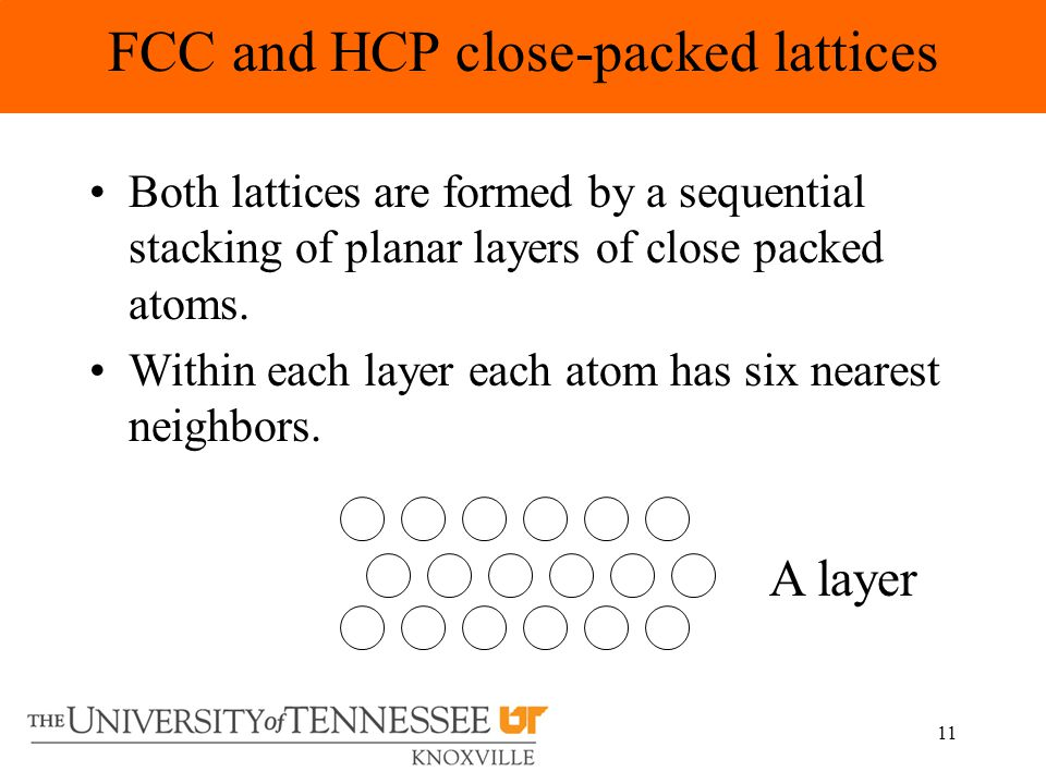 11 FCC and HCP close-packed lattices Both lattices are formed by a sequential stacking of planar layers of close packed atoms.