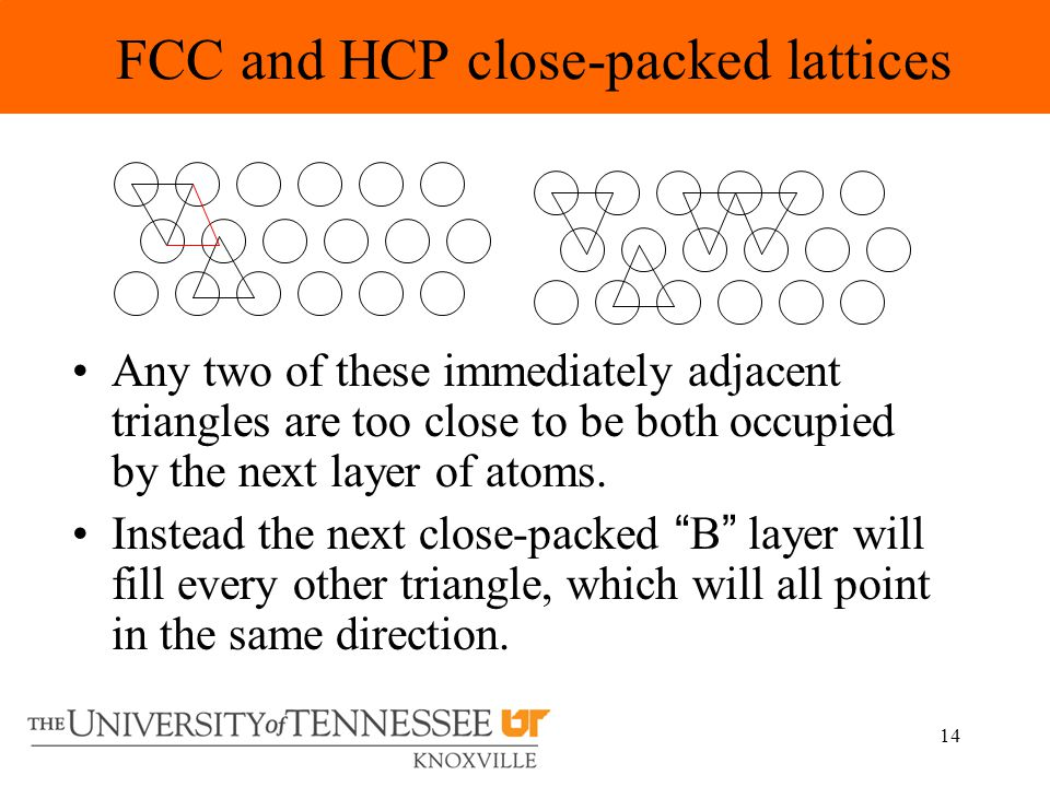 14 FCC and HCP close-packed lattices Any two of these immediately adjacent triangles are too close to be both occupied by the next layer of atoms.
