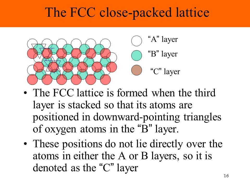 16 The FCC close-packed lattice The FCC lattice is formed when the third layer is stacked so that its atoms are positioned in downward-pointing triang