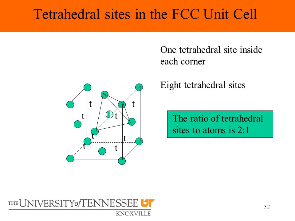 32 Tetrahedral sites in the FCC Unit Cell One tetrahedral site inside each corner Eight tetrahedral sites The ratio of tetrahedral sites to atoms is 2:1 t t t tt t t t