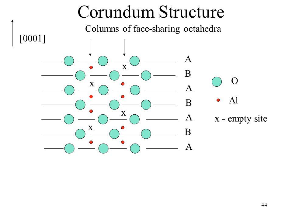 44 Corundum Structure A A A A B B B x x x x x - empty site O Al [0001] Columns of face-sharing octahedra