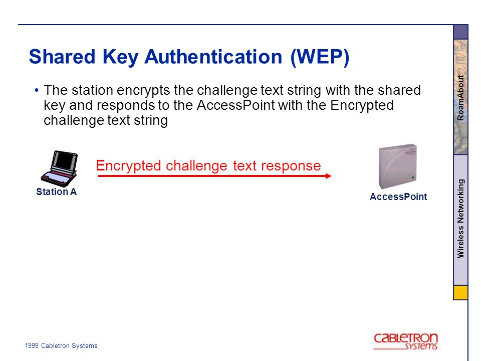 1999 Cabletron Systems Wireless Networking RoamAbout Shared Key Authentication (WEP) The station encrypts the challenge text string with the shared key and responds to the AccessPoint with the Encrypted challenge text string Encrypted challenge text response Station A AccessPoint