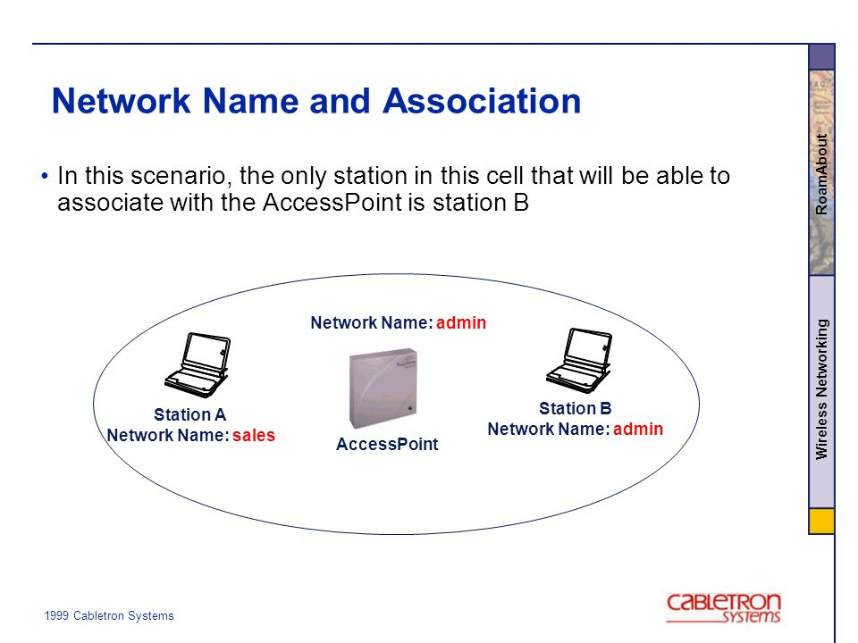 1999 Cabletron Systems Wireless Networking RoamAbout Network Name and Association In this scenario, the only station in this cell that will be able to associate with the AccessPoint is station B AccessPoint Station A Network Name: sales Station B Network Name: admin