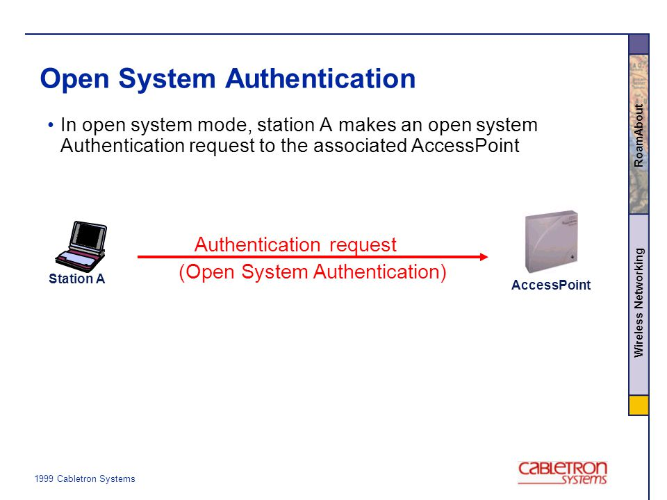 1999 Cabletron Systems Wireless Networking RoamAbout Open System Authentication In open system mode, station A makes an open system Authentication request to the associated AccessPoint Authentication request (Open System Authentication) Station A AccessPoint