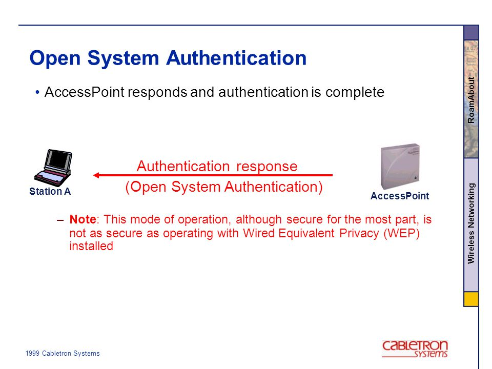 1999 Cabletron Systems Wireless Networking RoamAbout AccessPoint responds and authentication is complete –Note: This mode of operation, although secure for the most part, is not as secure as operating with Wired Equivalent Privacy (WEP) installed Open System Authentication Authentication response (Open System Authentication) Station A AccessPoint