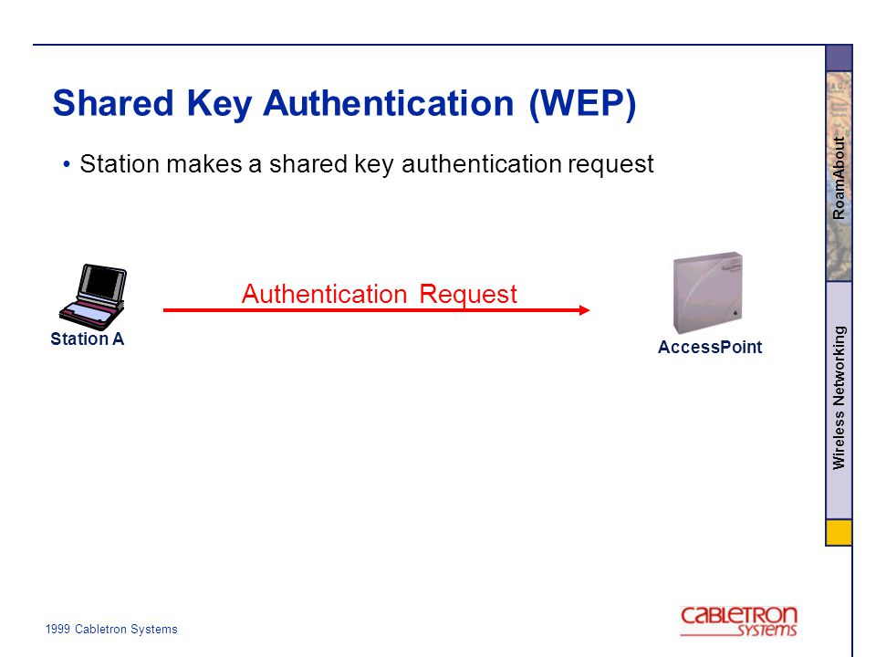 1999 Cabletron Systems Wireless Networking RoamAbout Station makes a shared key authentication request Shared Key Authentication (WEP) Authentication Request Station A AccessPoint